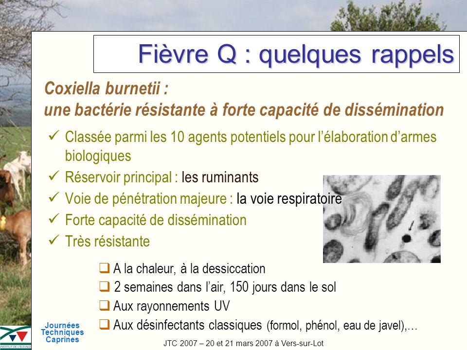 Fièvre Q : quelques rappels