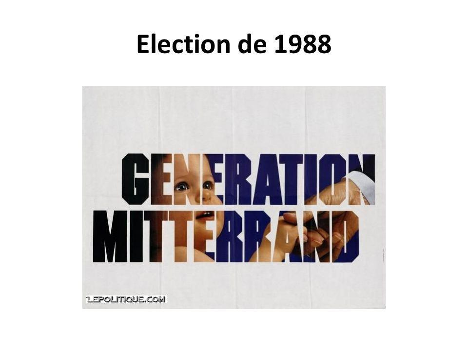Election de 1988