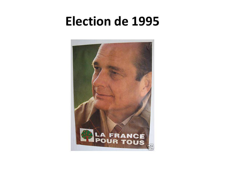 Election de 1995