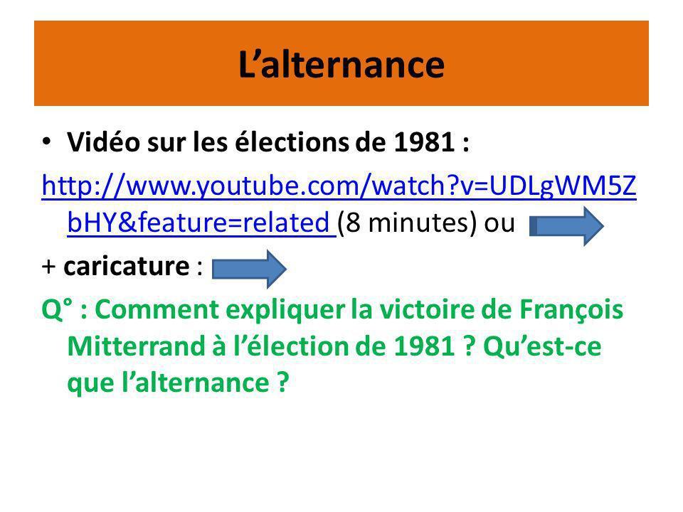 L'alternance Vidéo sur les élections de 1981 :