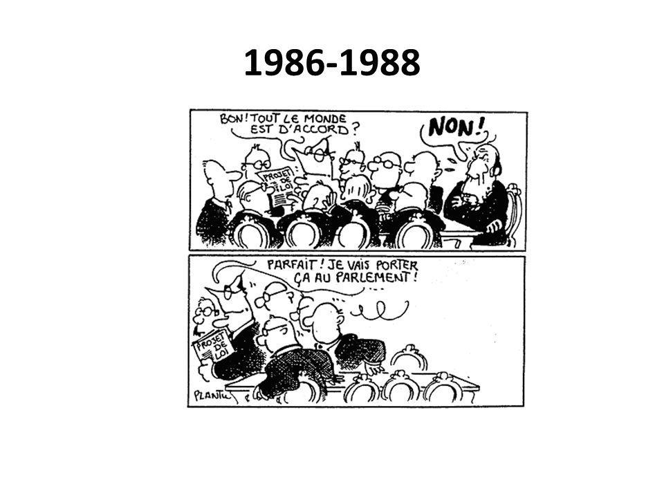 1986-1988