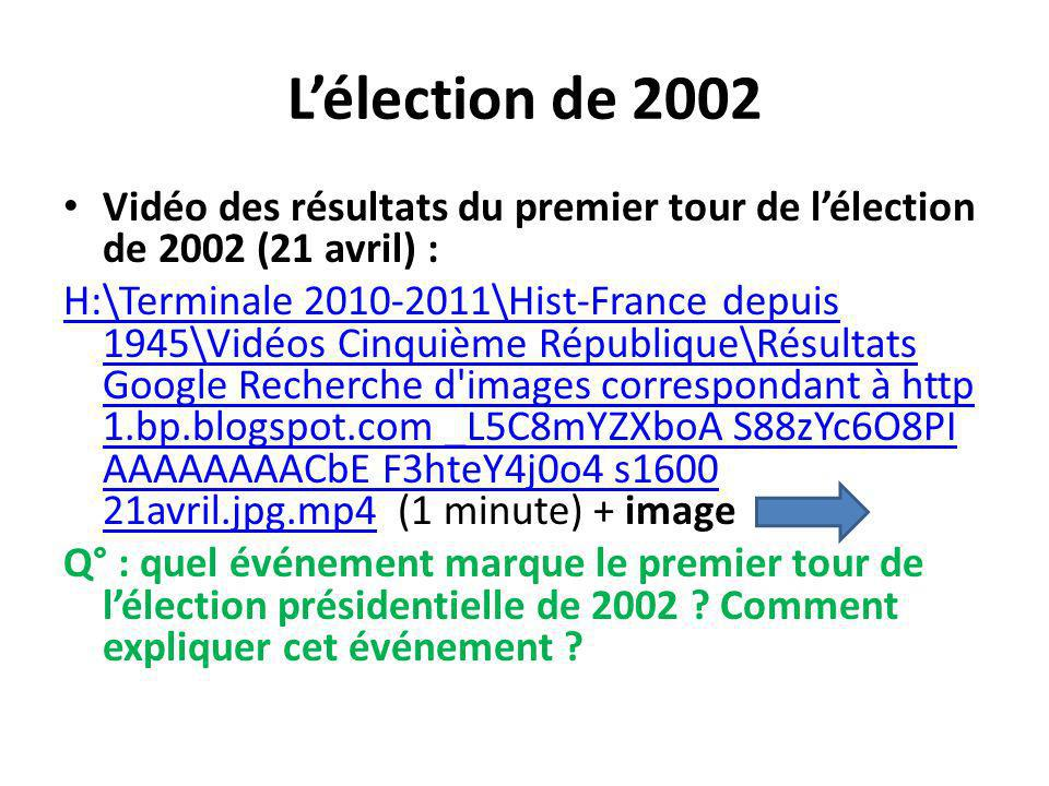 L'élection de 2002 Vidéo des résultats du premier tour de l'élection de 2002 (21 avril) :
