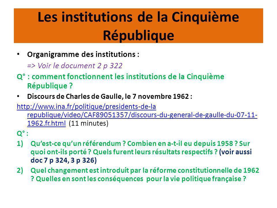 Les institutions de la Cinquième République