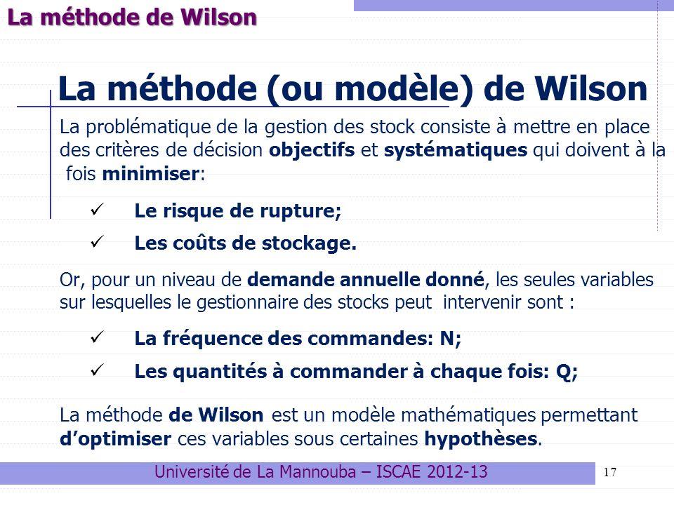 La méthode (ou modèle) de Wilson