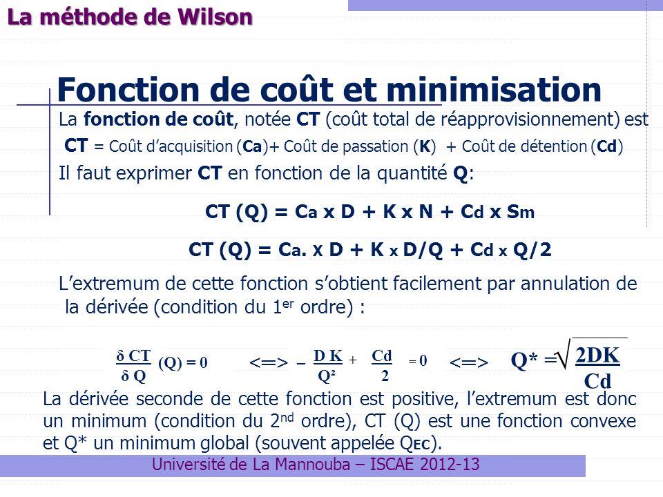 Fonction de coût et minimisation