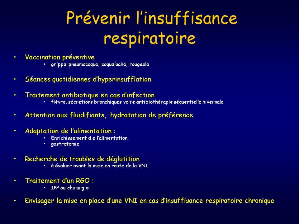 Prévenir l'insuffisance respiratoire
