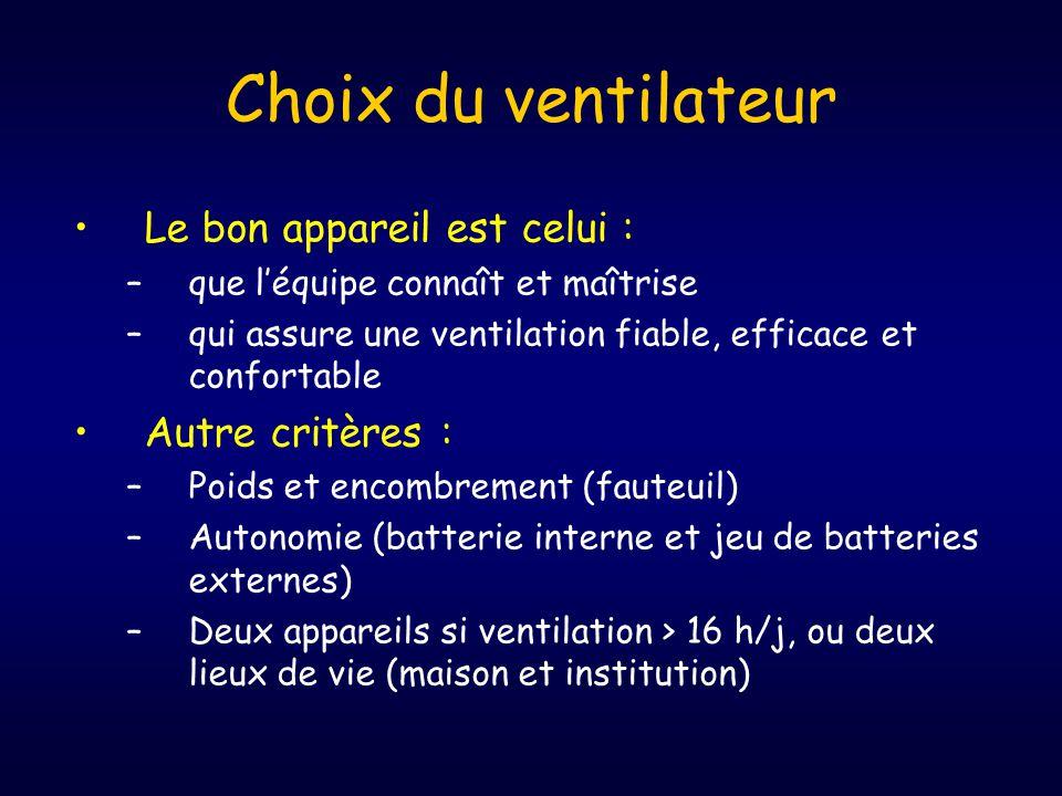 Choix du ventilateur Le bon appareil est celui : Autre critères :