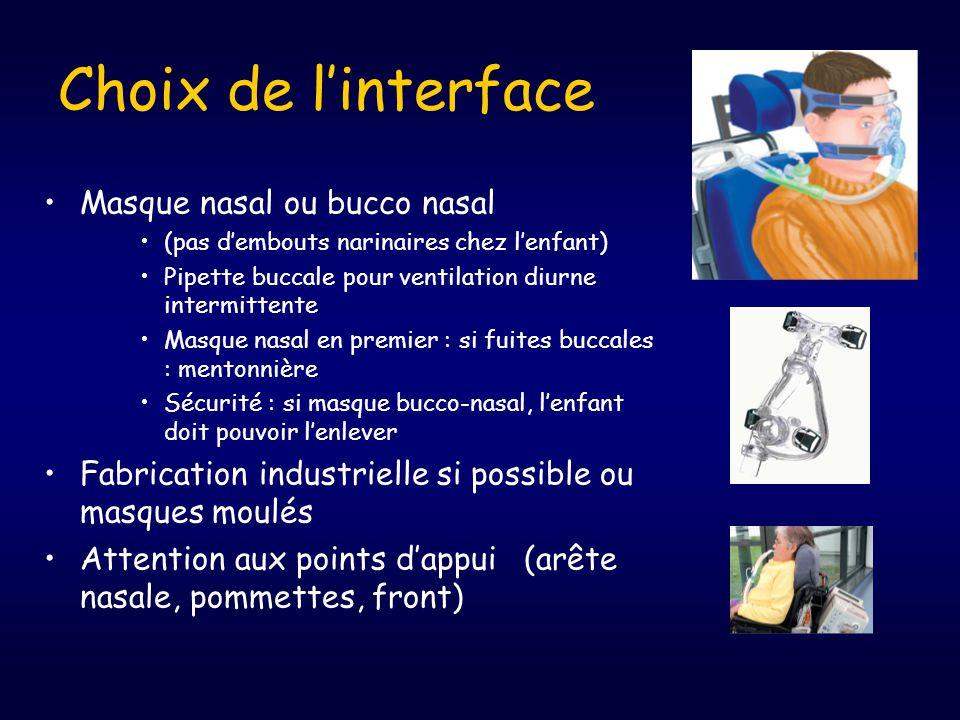Choix de l'interface Masque nasal ou bucco nasal