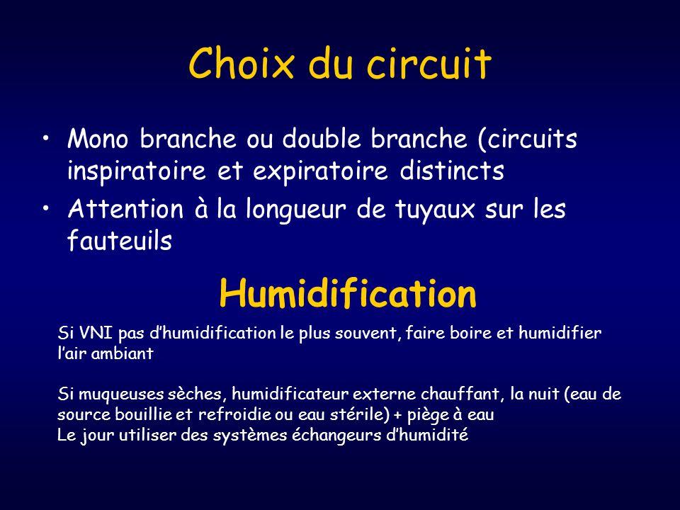Choix du circuit Humidification