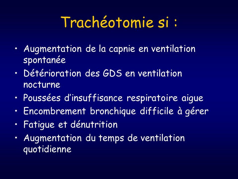 Trachéotomie si : Augmentation de la capnie en ventilation spontanée