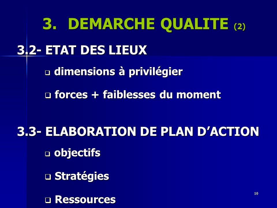 DEMARCHE QUALITE (2) 3.2- ETAT DES LIEUX