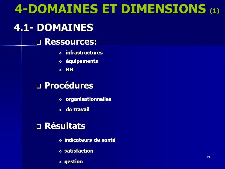 4-DOMAINES ET DIMENSIONS (1)