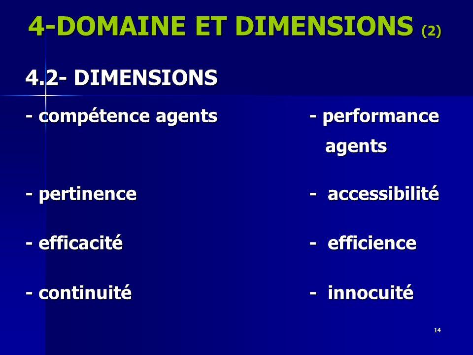 4-DOMAINE ET DIMENSIONS (2)