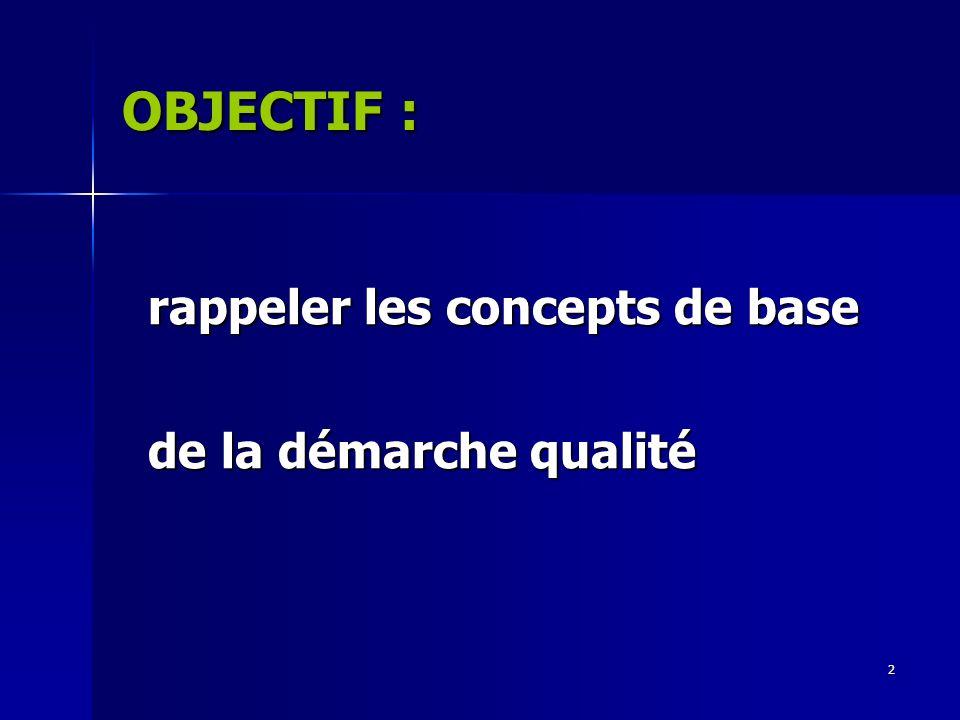 OBJECTIF : rappeler les concepts de base de la démarche qualité