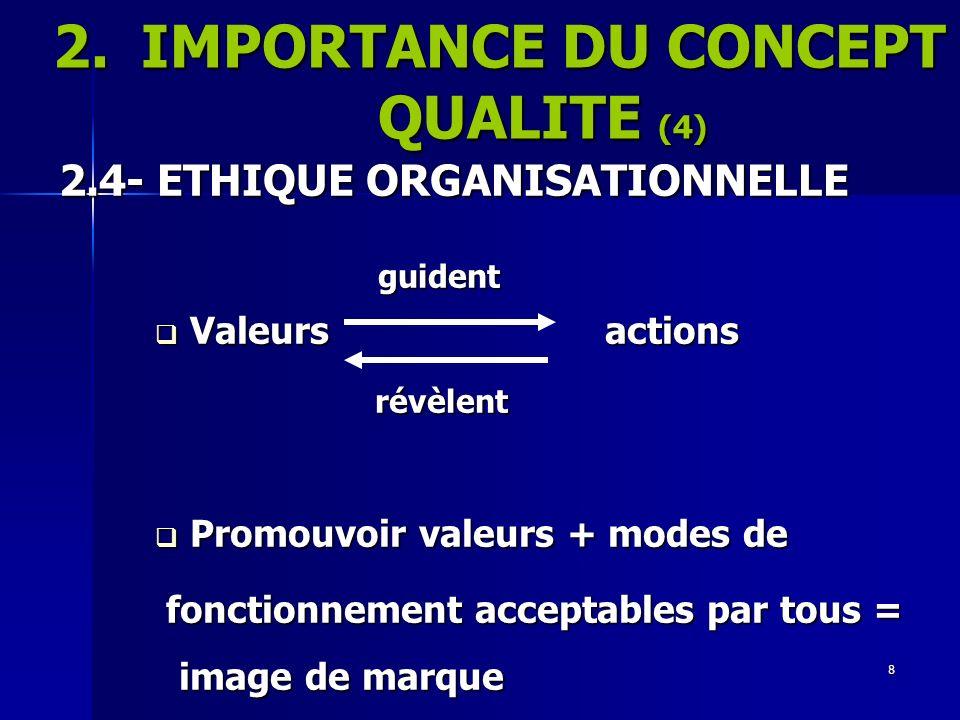 IMPORTANCE DU CONCEPT QUALITE (4)