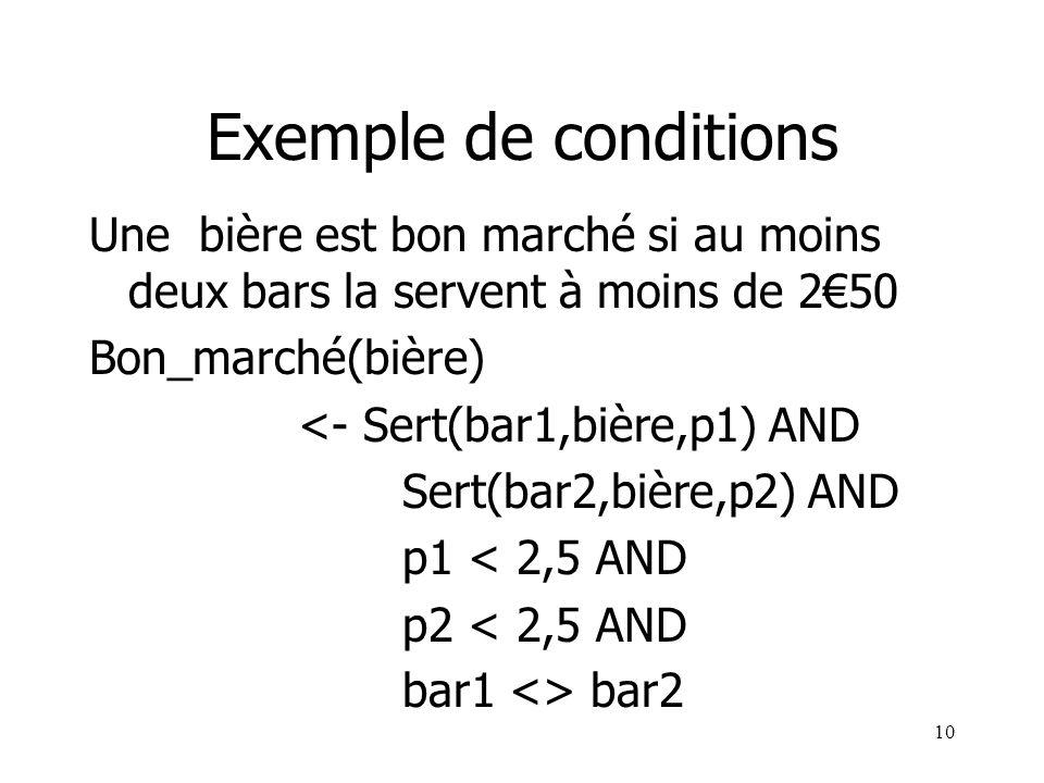 Exemple de conditions Une bière est bon marché si au moins deux bars la servent à moins de 2€50. Bon_marché(bière)