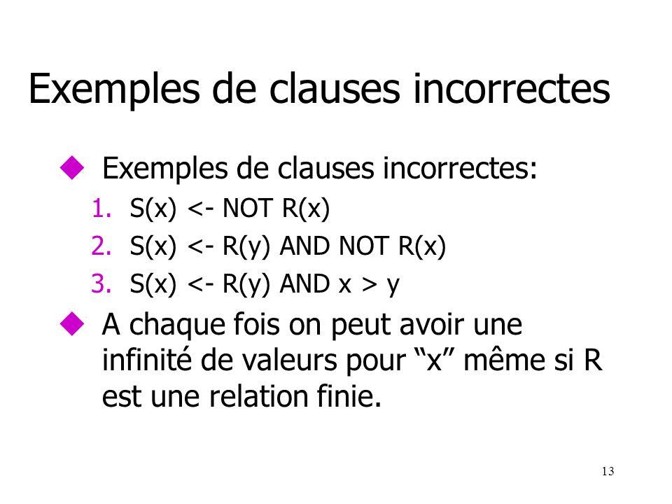 Exemples de clauses incorrectes