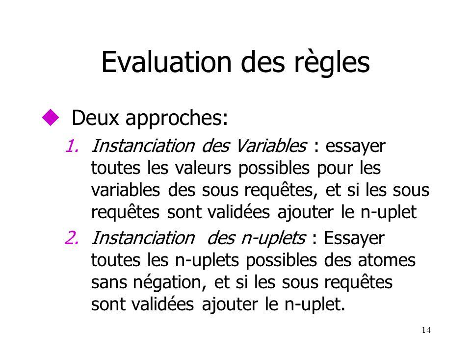 Evaluation des règles Deux approches: