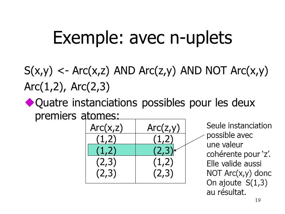 Exemple: avec n-uplets