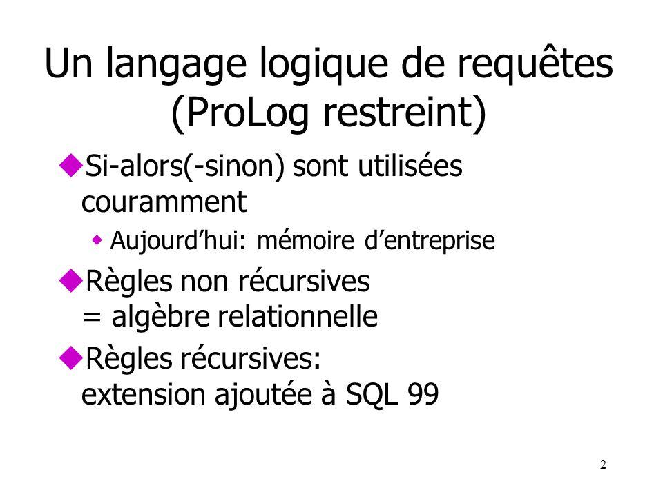 Un langage logique de requêtes (ProLog restreint)