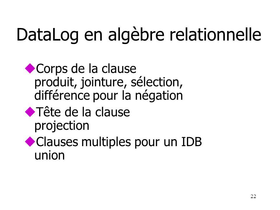 DataLog en algèbre relationnelle