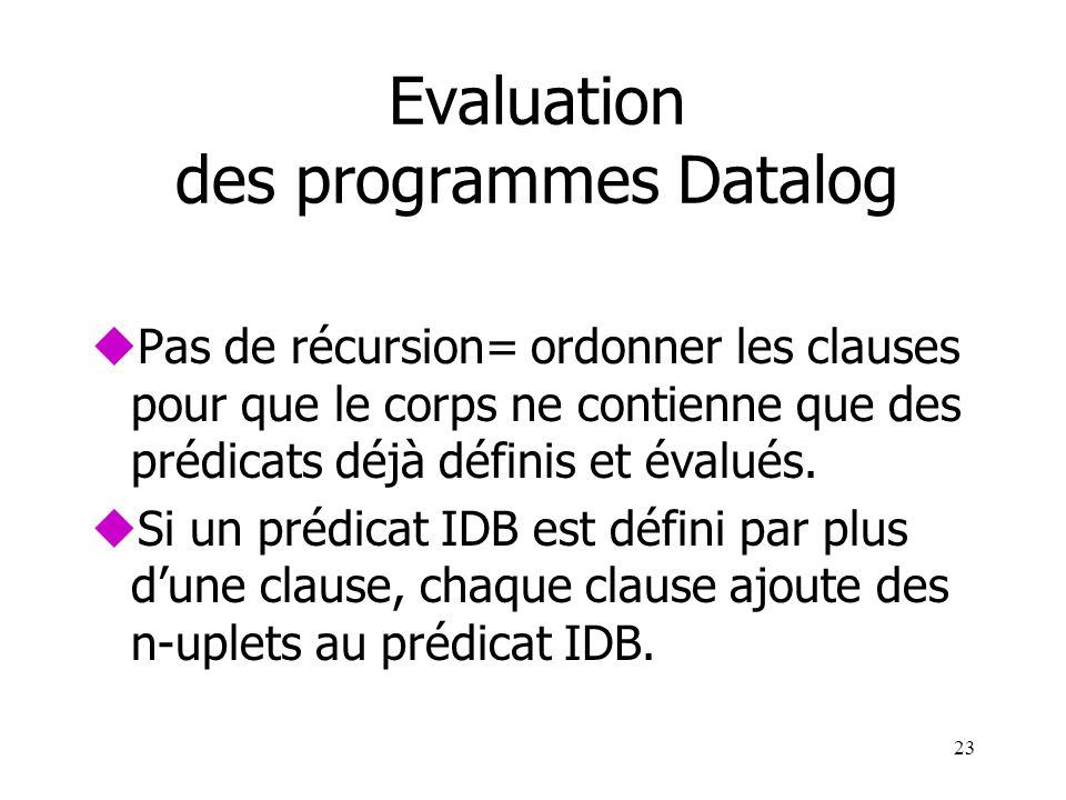 Evaluation des programmes Datalog