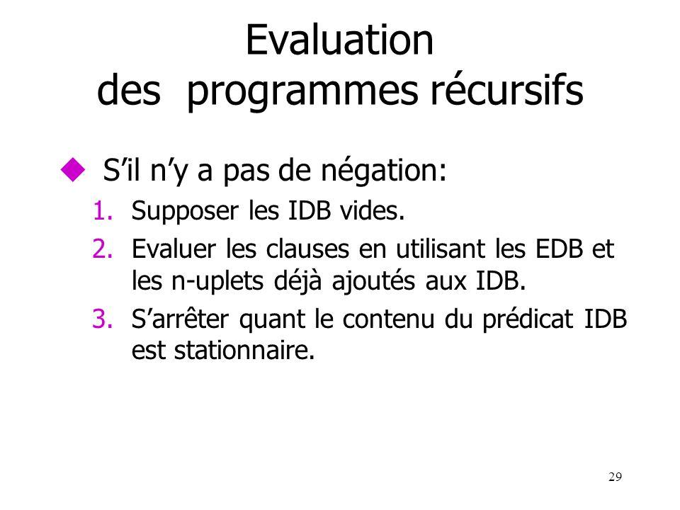 Evaluation des programmes récursifs