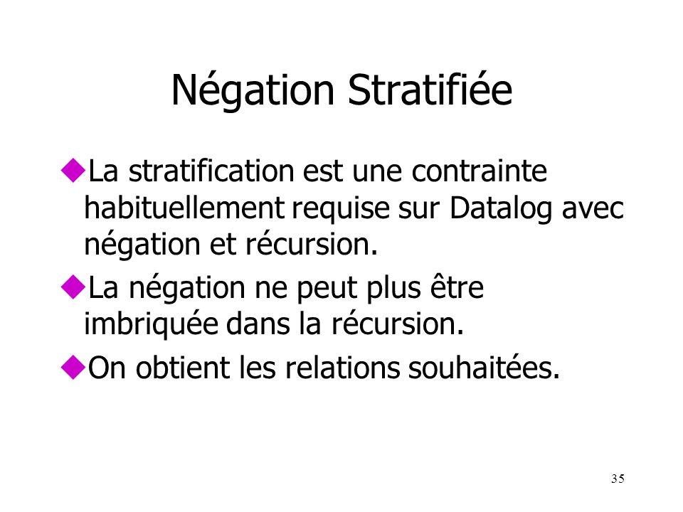 Négation Stratifiée La stratification est une contrainte habituellement requise sur Datalog avec négation et récursion.