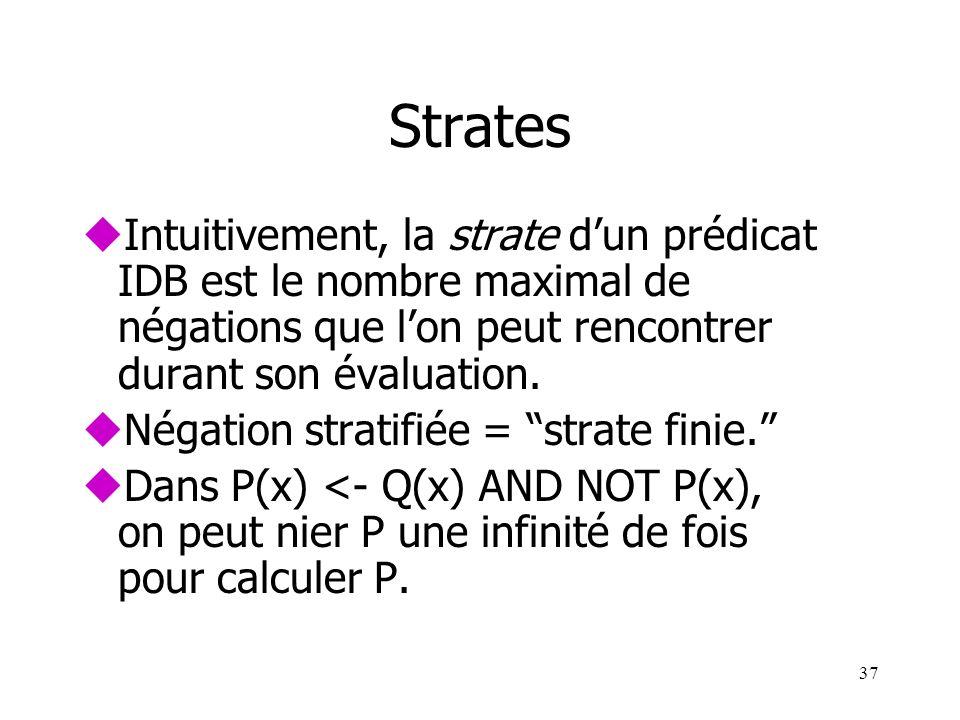 Strates Intuitivement, la strate d'un prédicat IDB est le nombre maximal de négations que l'on peut rencontrer durant son évaluation.