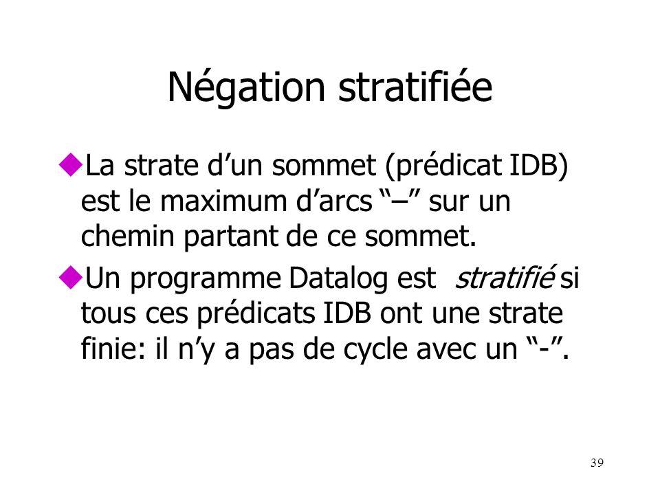 Négation stratifiée La strate d'un sommet (prédicat IDB) est le maximum d'arcs – sur un chemin partant de ce sommet.