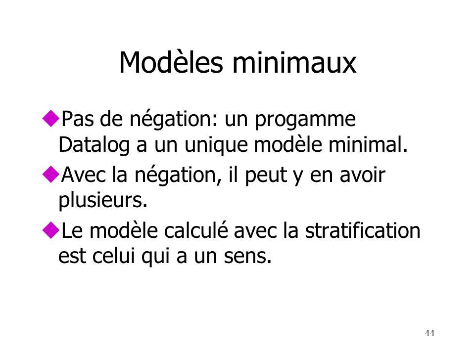Modèles minimaux Pas de négation: un progamme Datalog a un unique modèle minimal. Avec la négation, il peut y en avoir plusieurs.