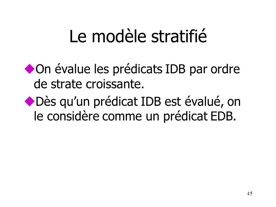 Le modèle stratifié On évalue les prédicats IDB par ordre de strate croissante.
