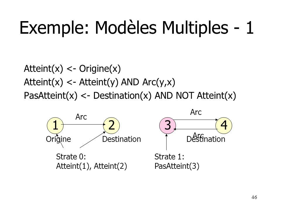 Exemple: Modèles Multiples - 1