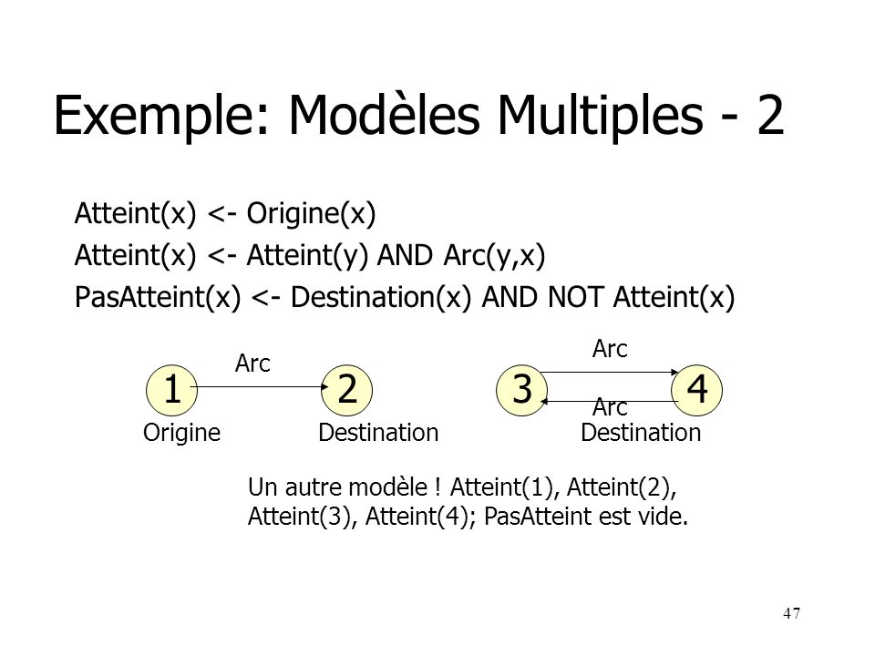 Exemple: Modèles Multiples - 2