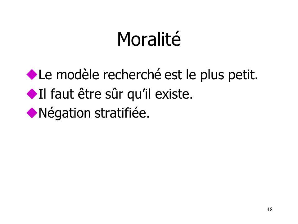 Moralité Le modèle recherché est le plus petit.