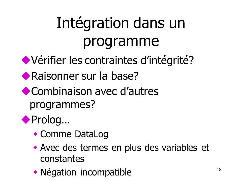 Intégration dans un programme