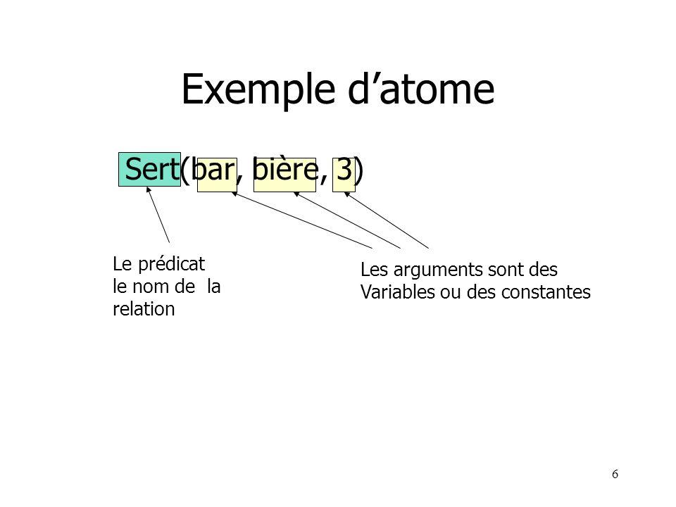 Exemple d'atome Sert(bar, bière, 3) Le prédicat Les arguments sont des