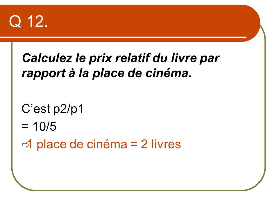 Q 12.Calculez le prix relatif du livre par rapport à la place de cinéma.