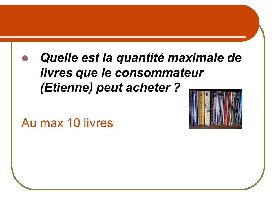 Quelle est la quantité maximale de livres que le consommateur (Etienne) peut acheter
