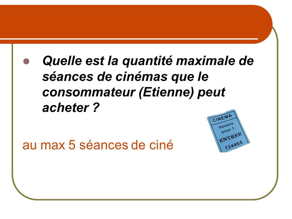 Quelle est la quantité maximale de séances de cinémas que le consommateur (Etienne) peut acheter