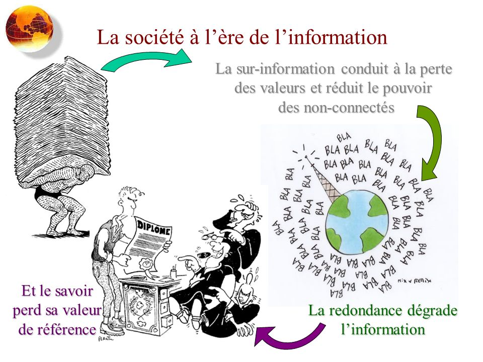 La société à l'ère de l'information