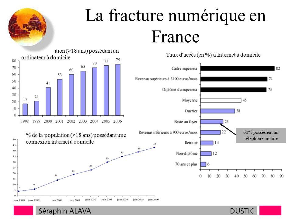 La fracture numérique en France