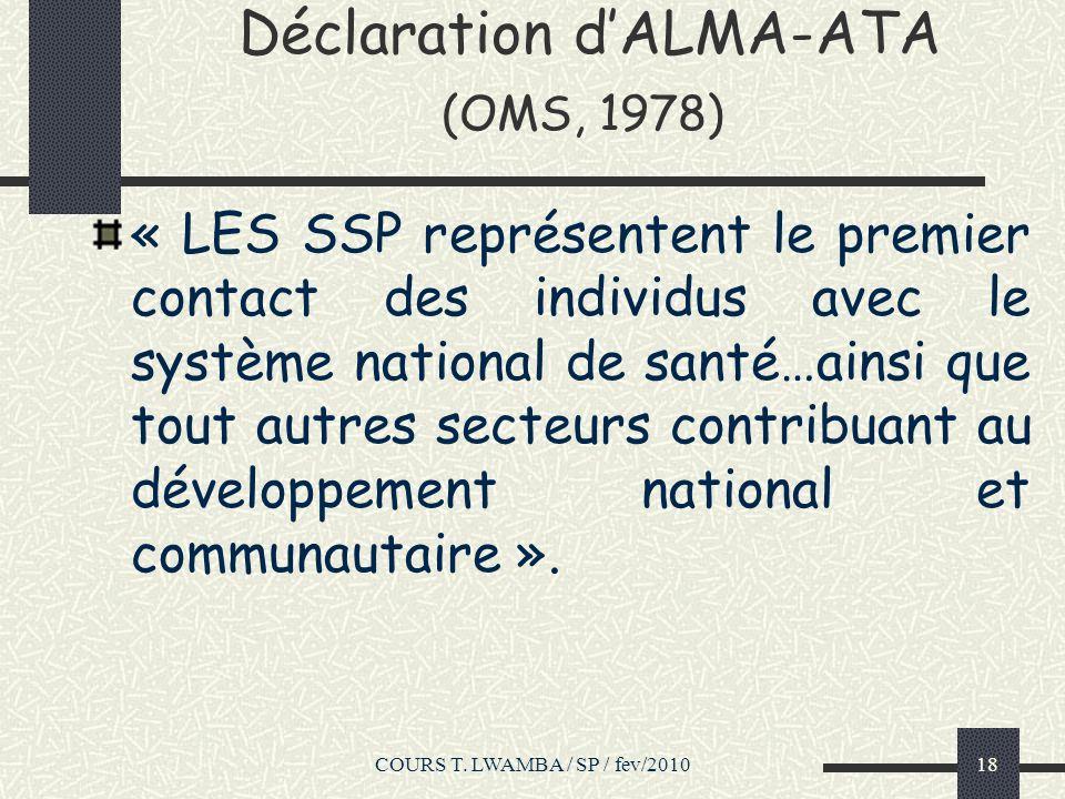 Déclaration d'ALMA-ATA (OMS, 1978)