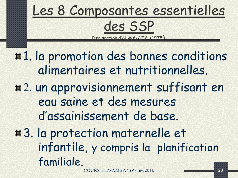Les 8 Composantes essentielles des SSP Déclaration d'ALMA-ATA, (1978)