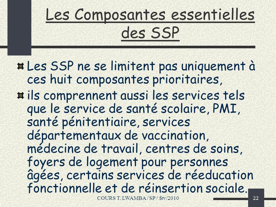 Les Composantes essentielles des SSP