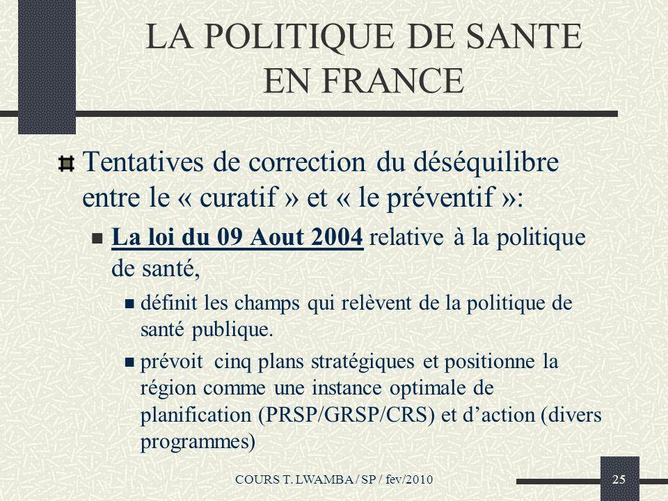 LA POLITIQUE DE SANTE EN FRANCE