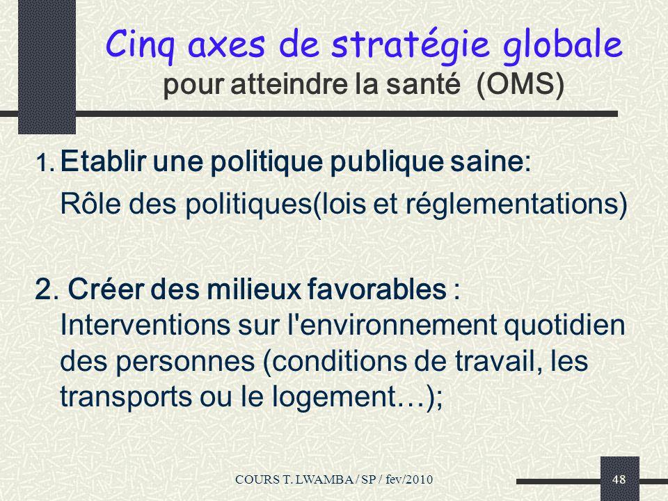 Cinq axes de stratégie globale pour atteindre la santé (OMS)