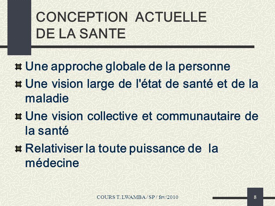 CONCEPTION ACTUELLE DE LA SANTE