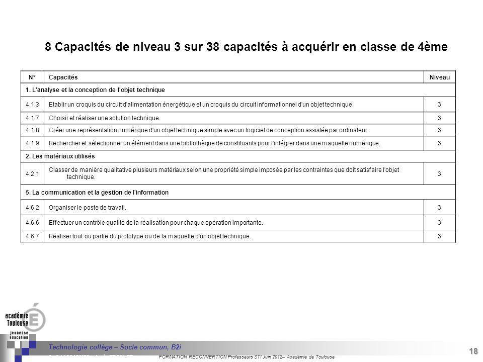 8 Capacités de niveau 3 sur 38 capacités à acquérir en classe de 4ème