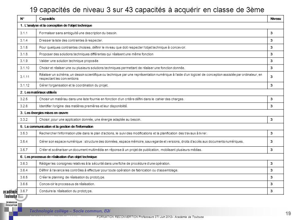 19 capacités de niveau 3 sur 43 capacités à acquérir en classe de 3ème